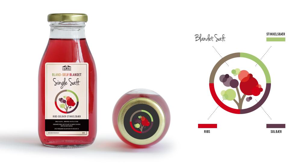 Emballgedesign_Vibegaard_etiket-label-design-Blandet-saft-