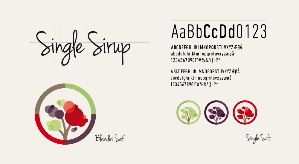 Vibegaard_etiket-label-design-Sirup-saft-