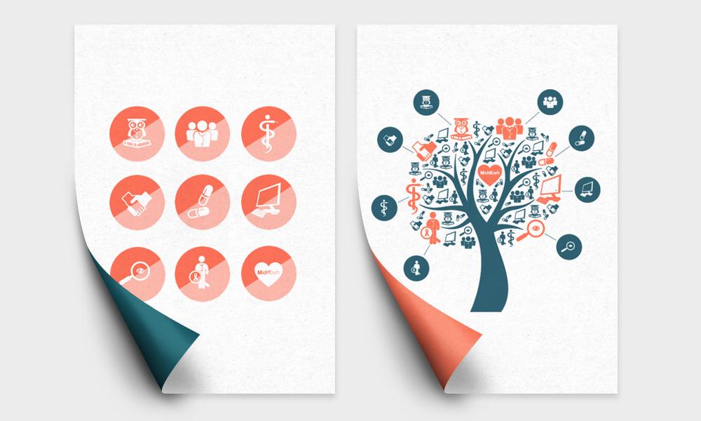 midtkraft_grafisk_saerkende_logo_profil_grafik_illlustration